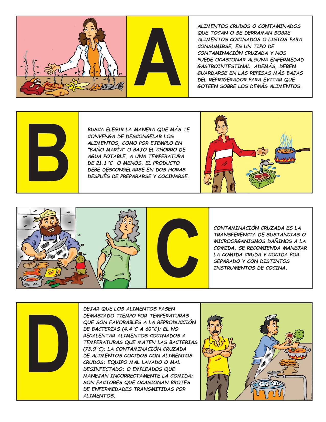 ABC higiene de alimentos digital_page-0003