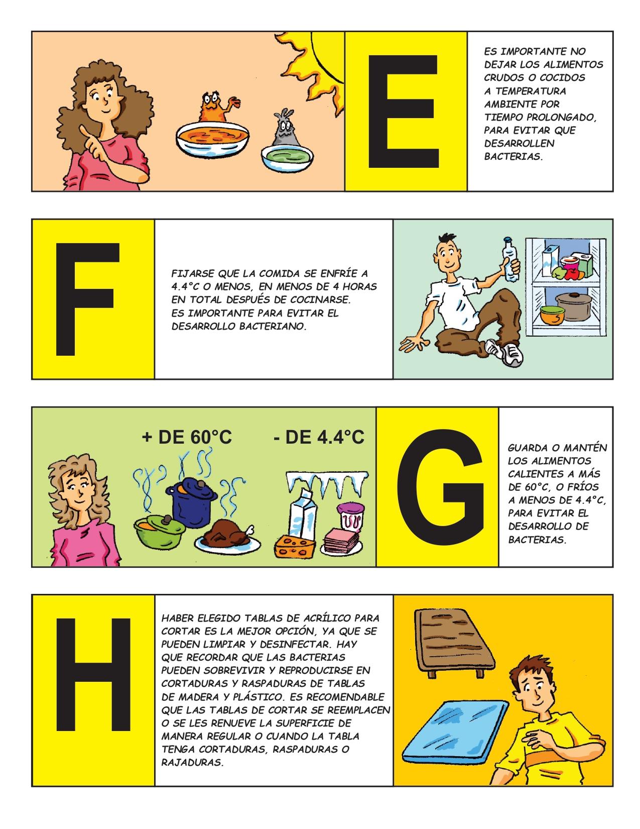 ABC higiene de alimentos digital_page-0004