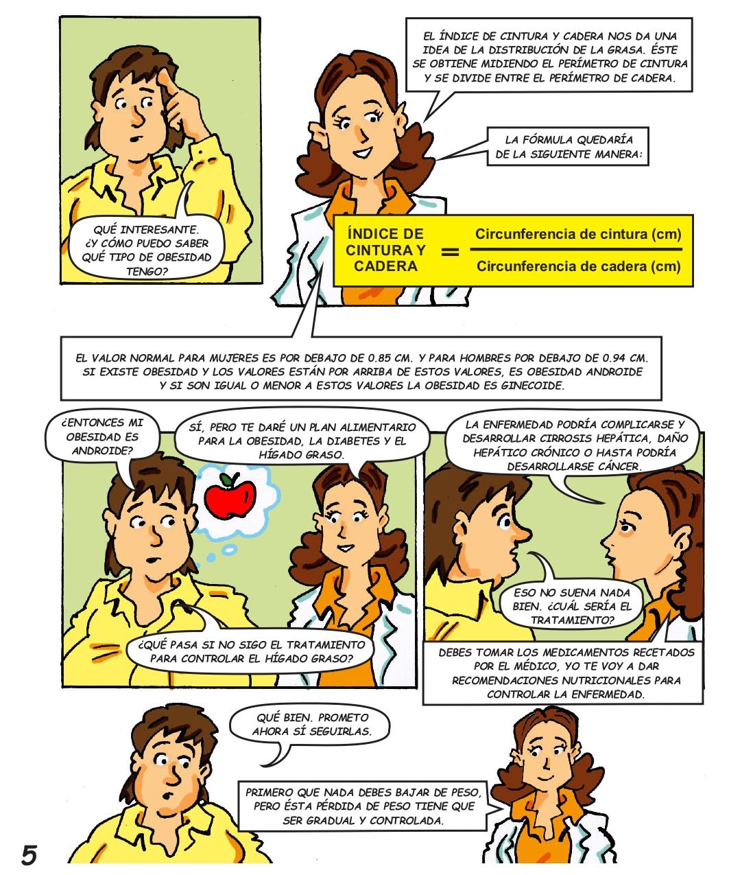 Higado graso digital_page-0007