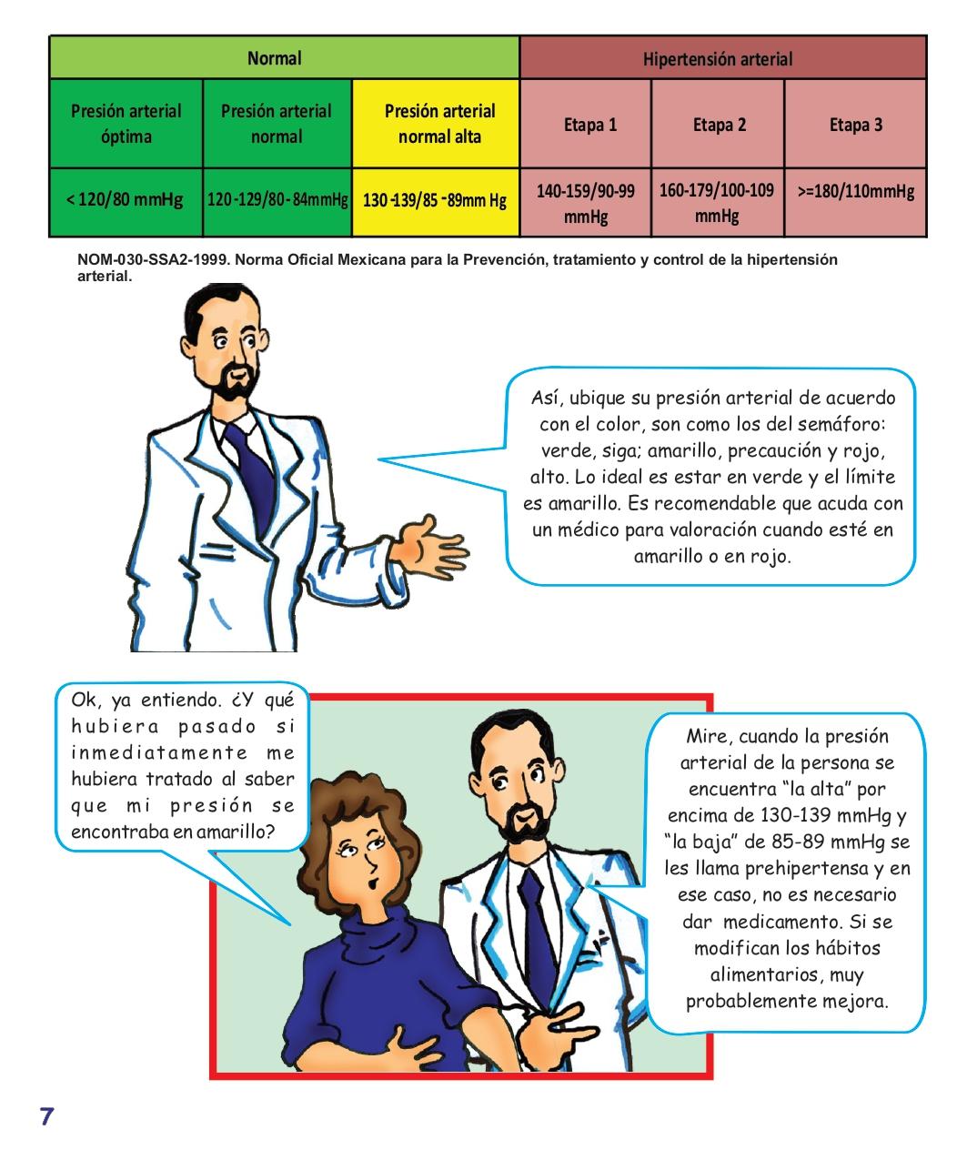 Hipertension digital_page-0010