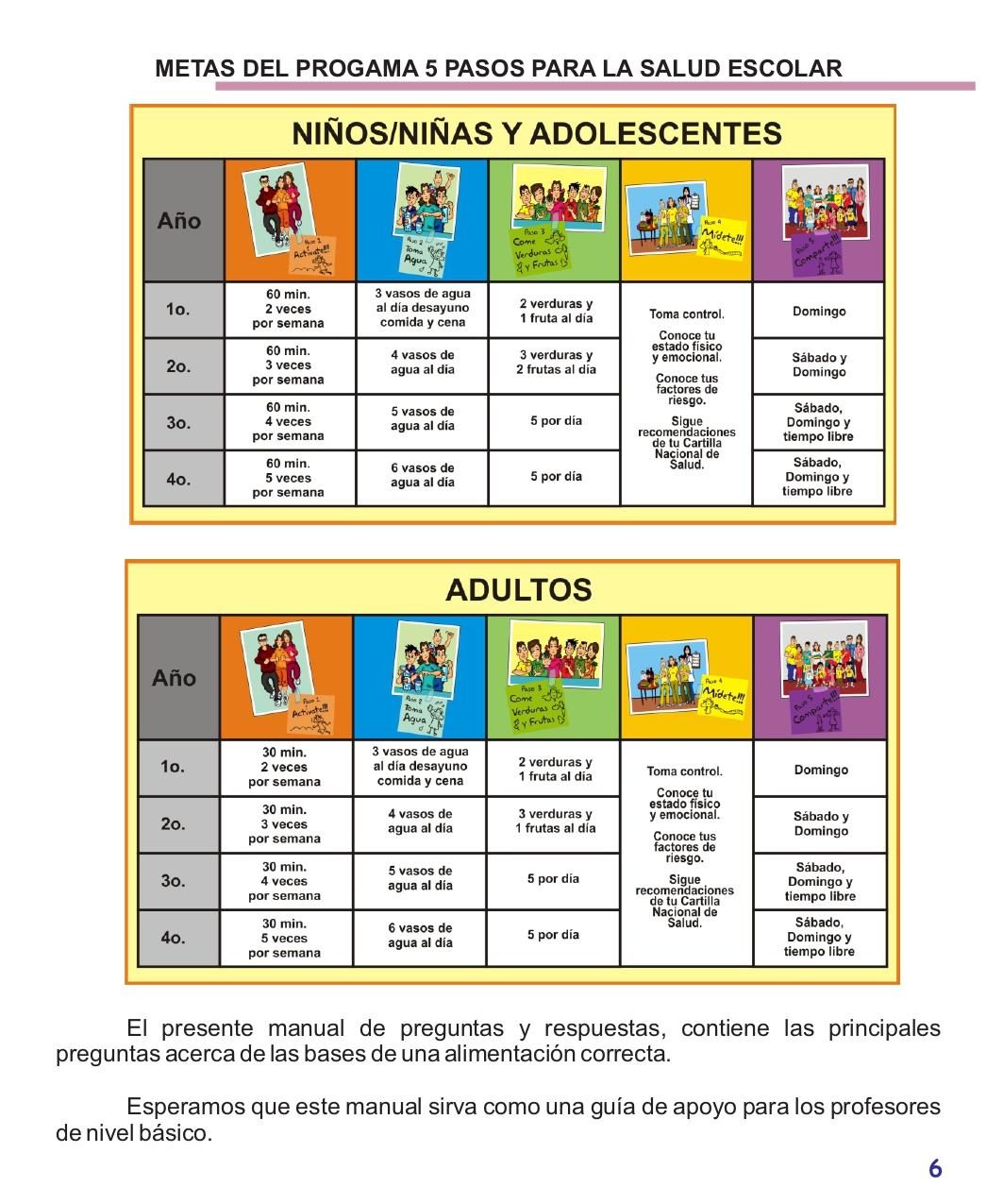 Manual profesores digital_page-0009