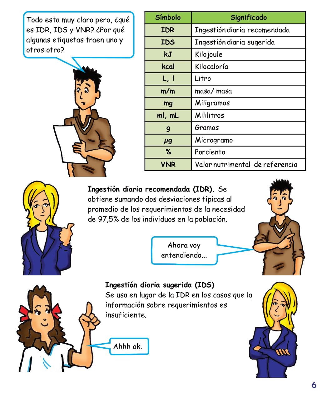 Norma de alimentos digital_page-0008