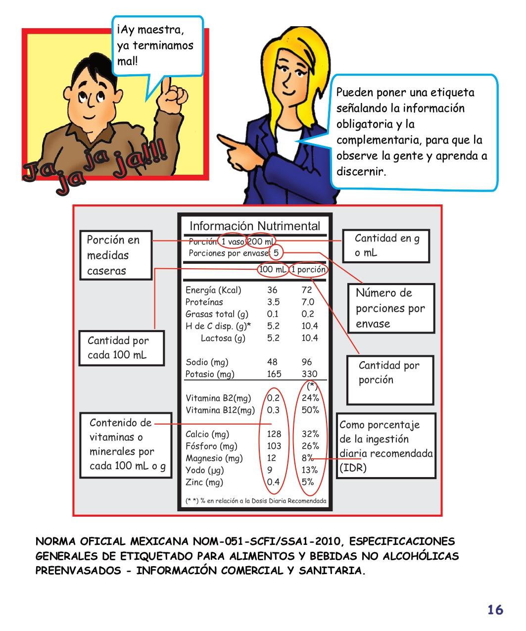 Norma de alimentos digital_page-0018